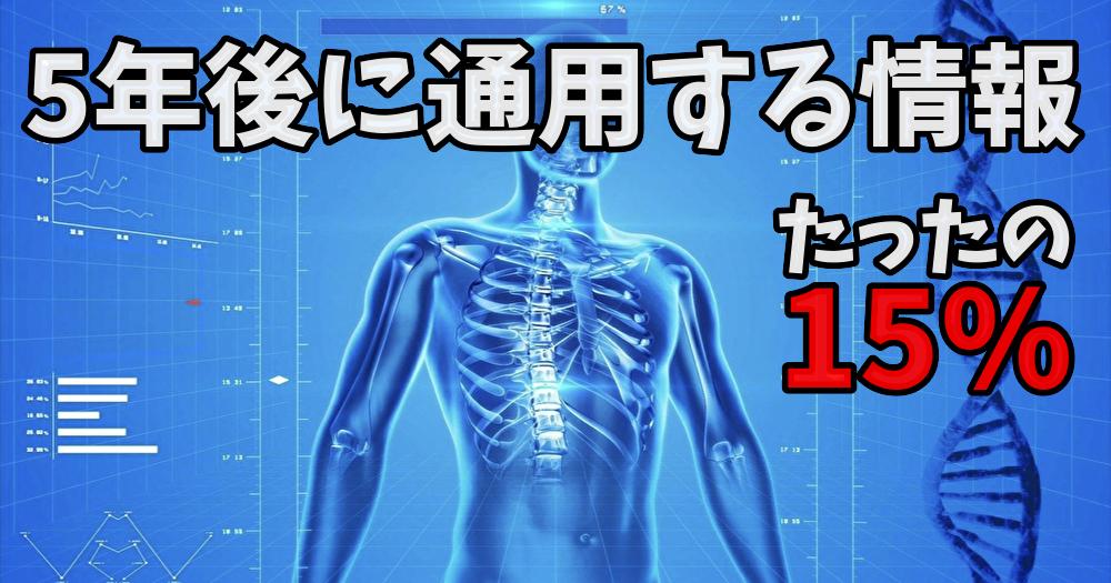 解剖学の知識
